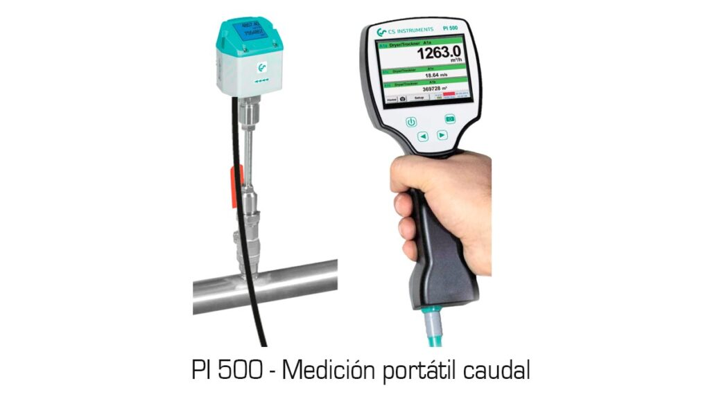 PI-500- Medicion-portatil-caudal